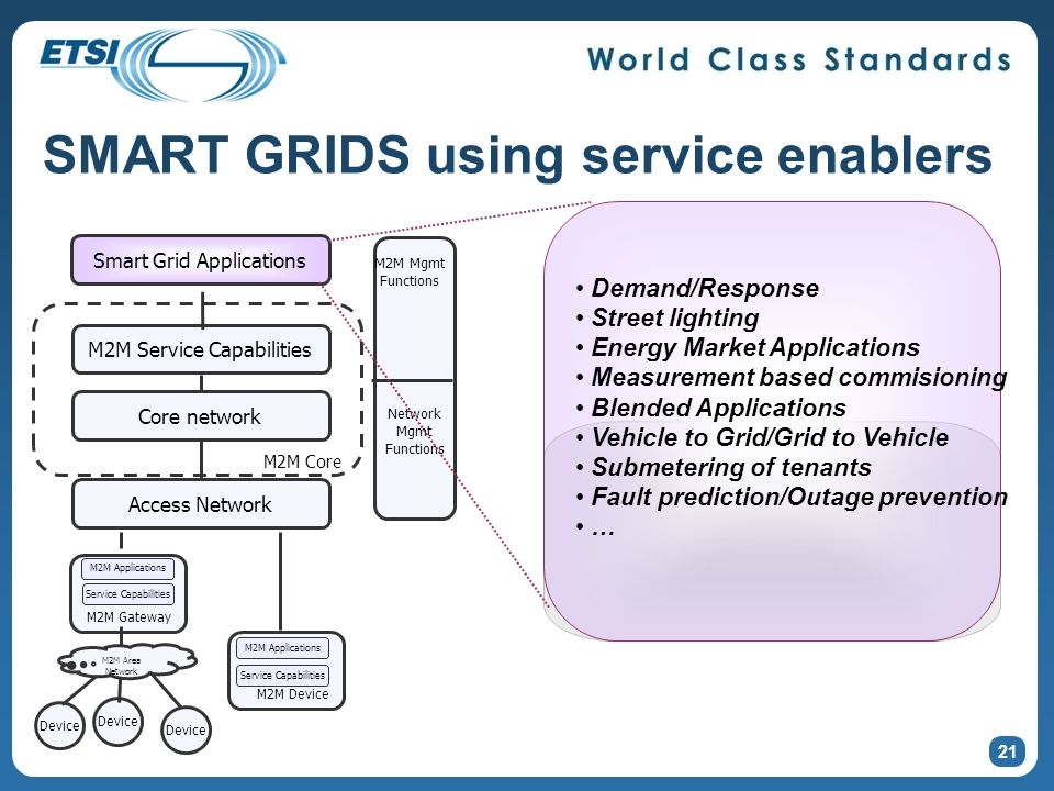 SMART GRIDS using service enablers