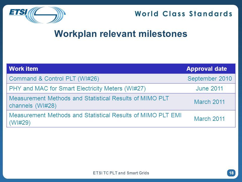 Workplan relevant milestones