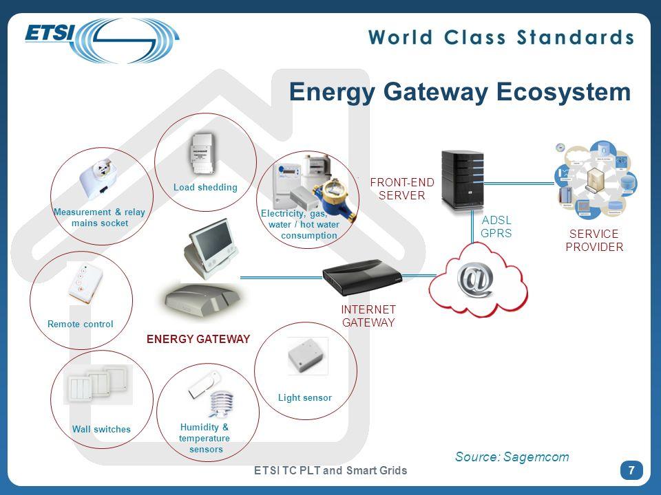 Energy Gateway Ecosystem