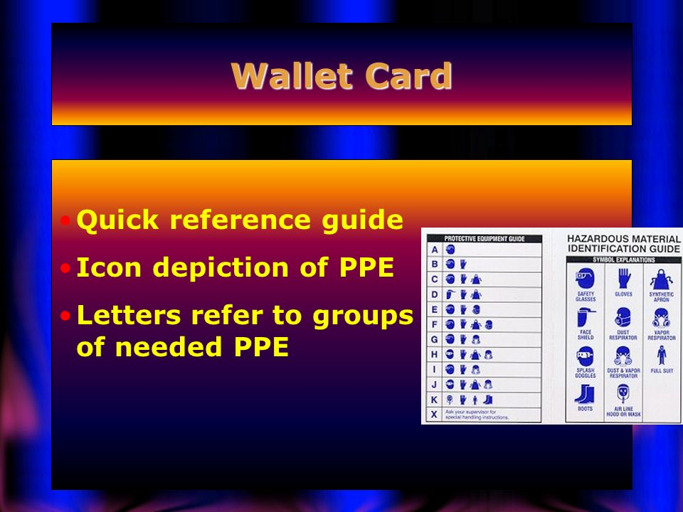 Wallet Card Quick reference guide Icon depiction of PPE