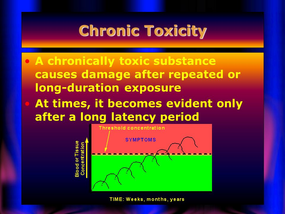 Chronic Toxicity A chronically toxic substance causes damage after repeated or long-duration exposure.