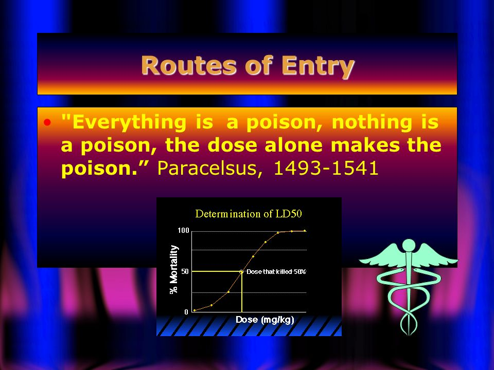 Routes of Entry Everything is a poison, nothing is a poison, the dose alone makes the poison. Paracelsus, 1493-1541.