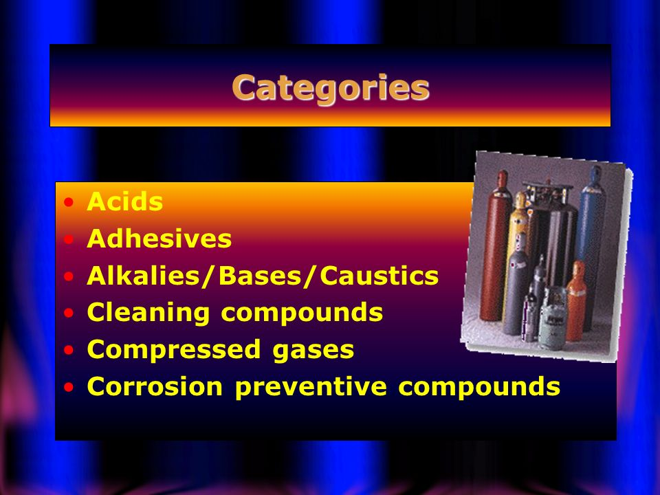 Categories Acids Adhesives Alkalies/Bases/Caustics Cleaning compounds