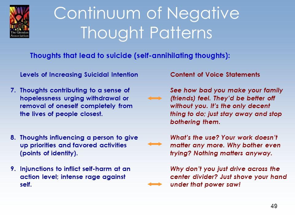 Power Of Negative Thinking >> Suicide: The Silent Epidemic A Clinical Focus on Students - ppt download