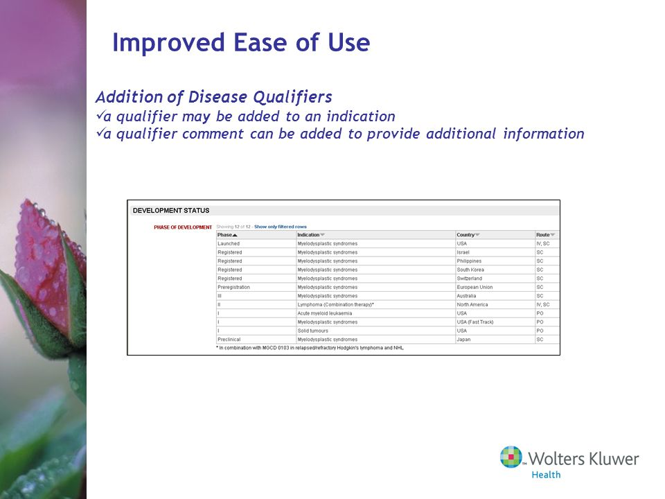 Improved Ease of Use Addition of Disease Qualifiers