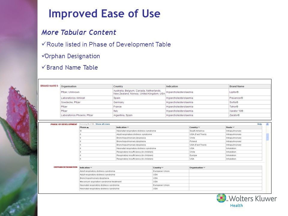 Improved Ease of Use More Tabular Content