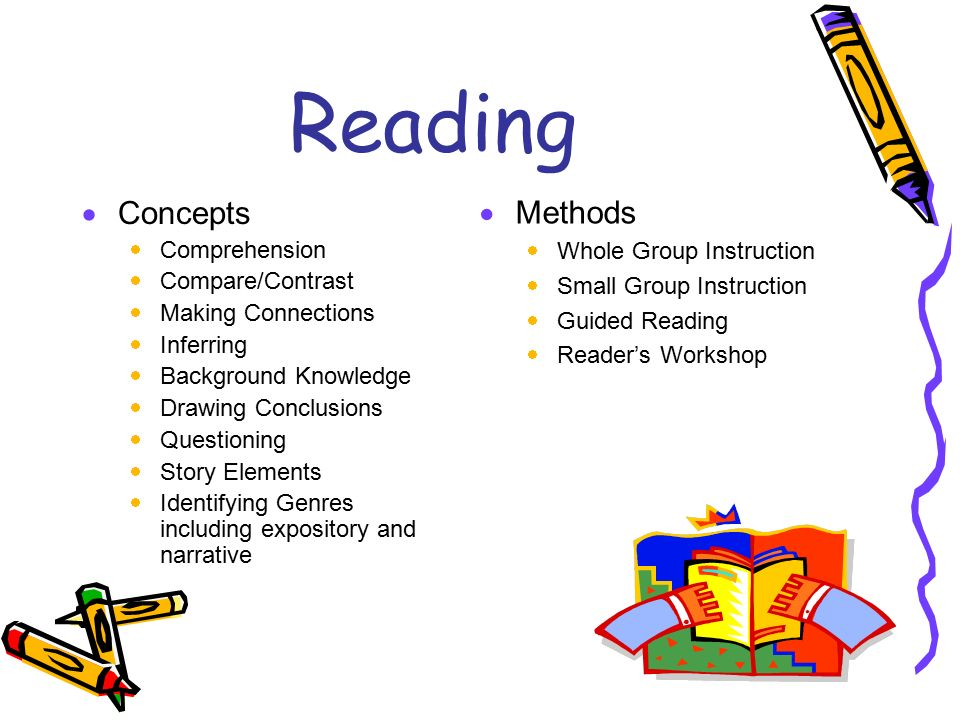 Reading Methods Concepts Comprehension Whole Group Instruction