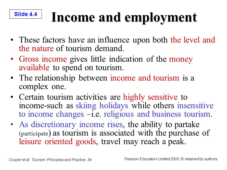 factors influencing supply of tourism