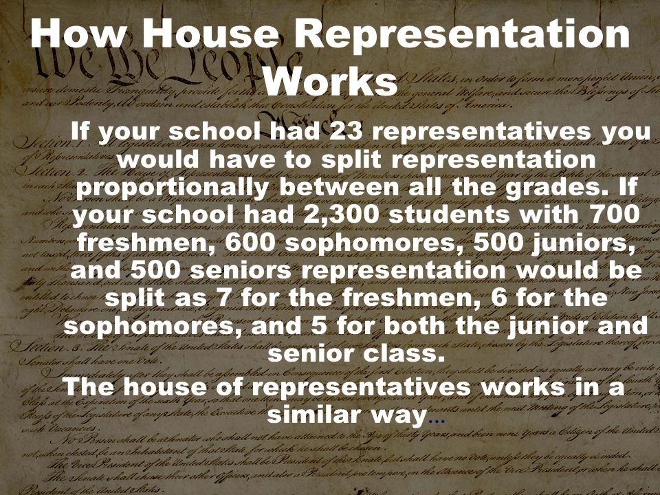 How House Representation Works