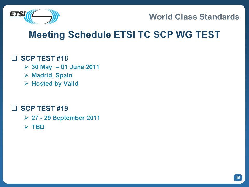 Meeting Schedule ETSI TC SCP WG TEST