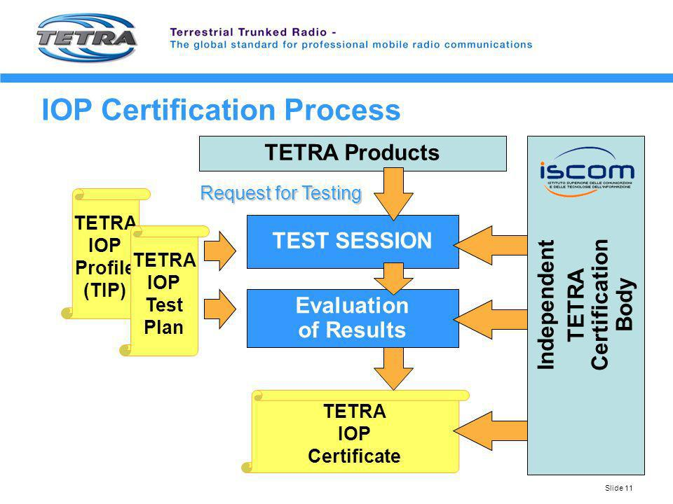 IOP Certification Process