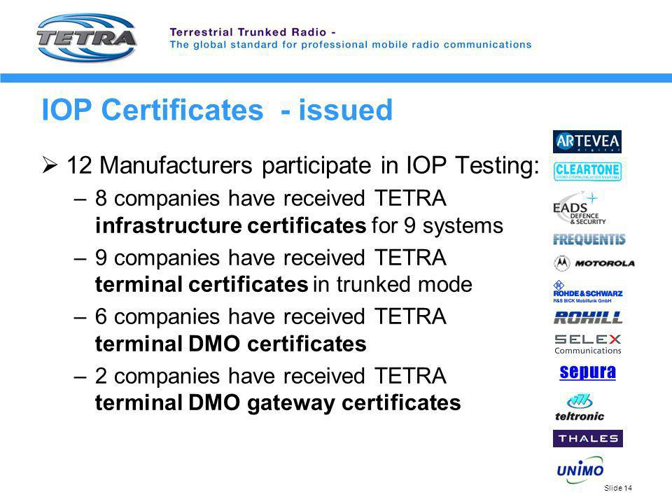 IOP Certificates - issued