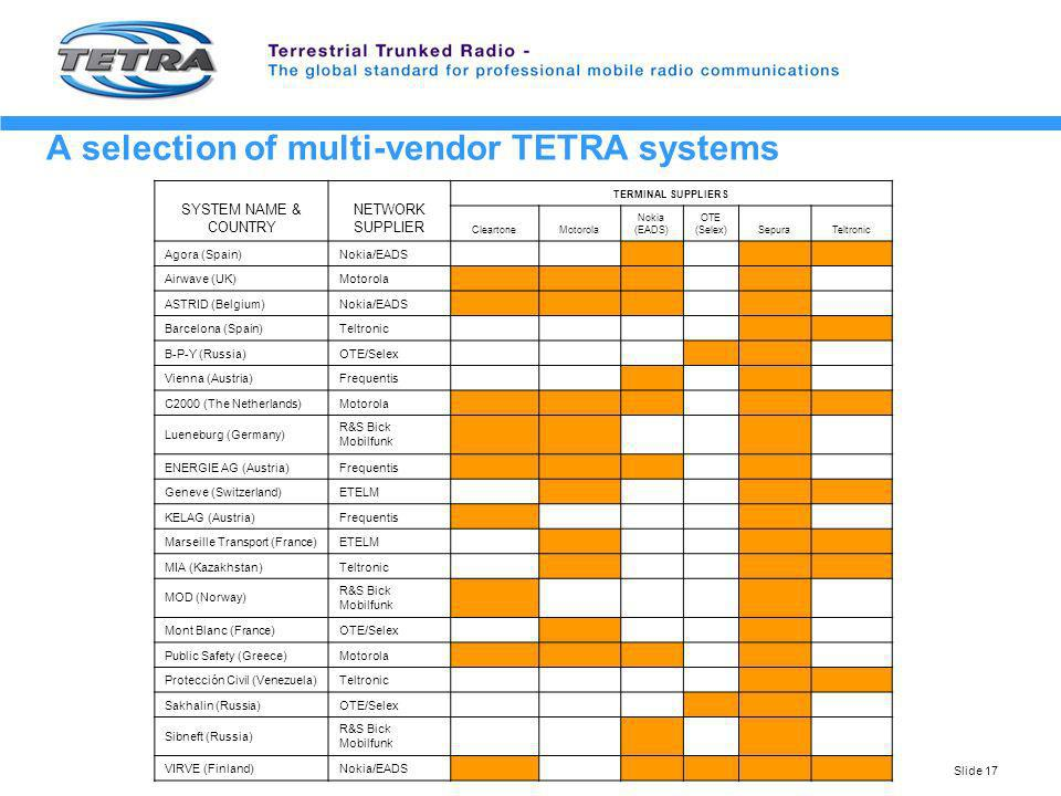 A selection of multi-vendor TETRA systems