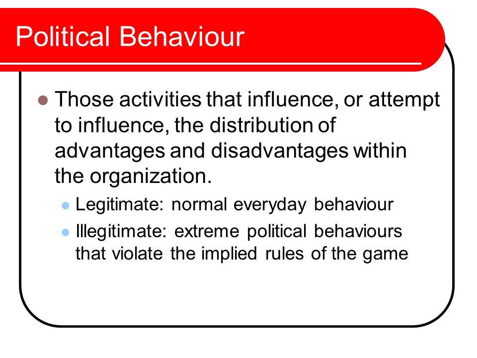 Political Behaviour