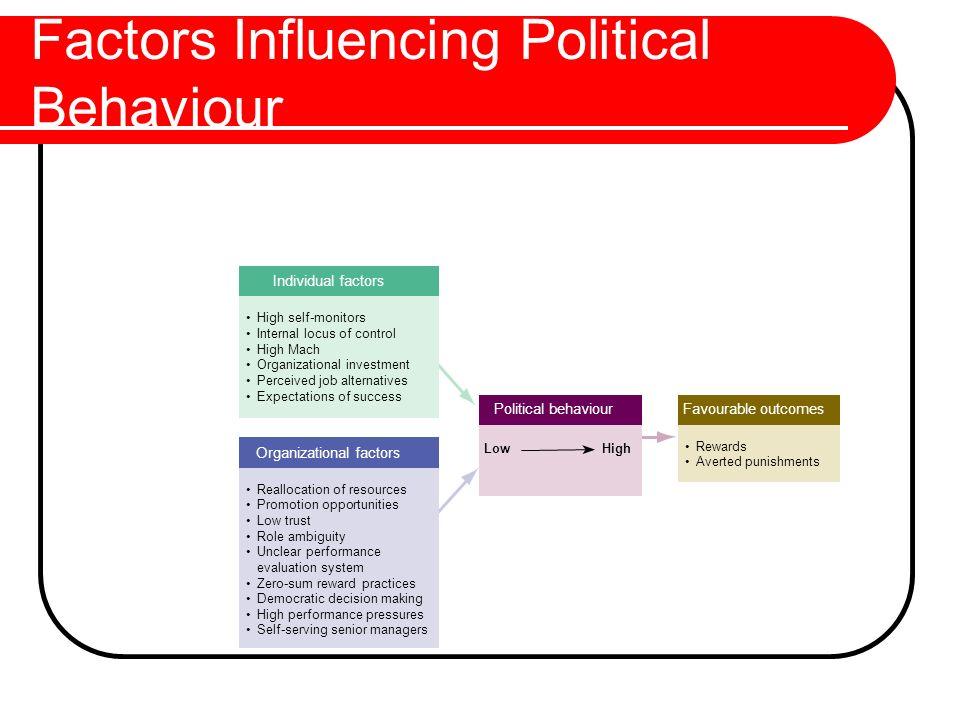 Factors Influencing Political Behaviour