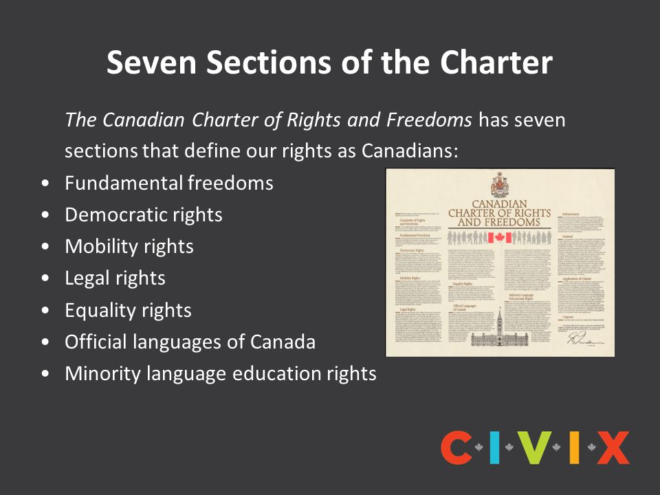 Seven Sections of the Charter