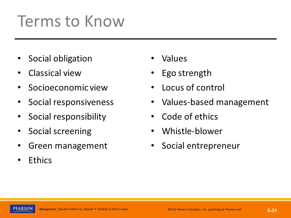 Terms to Know Social obligation Classical view Socioeconomic view