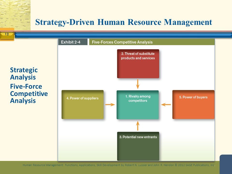 strategic human resource analysis