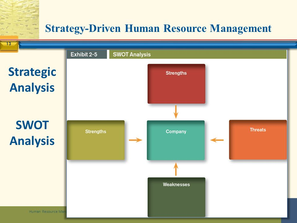 an analysis of the human resources management and strategy development Human resource planning reference tools   succession planning and management guide  effective alignment of human resources / workforce planning and.