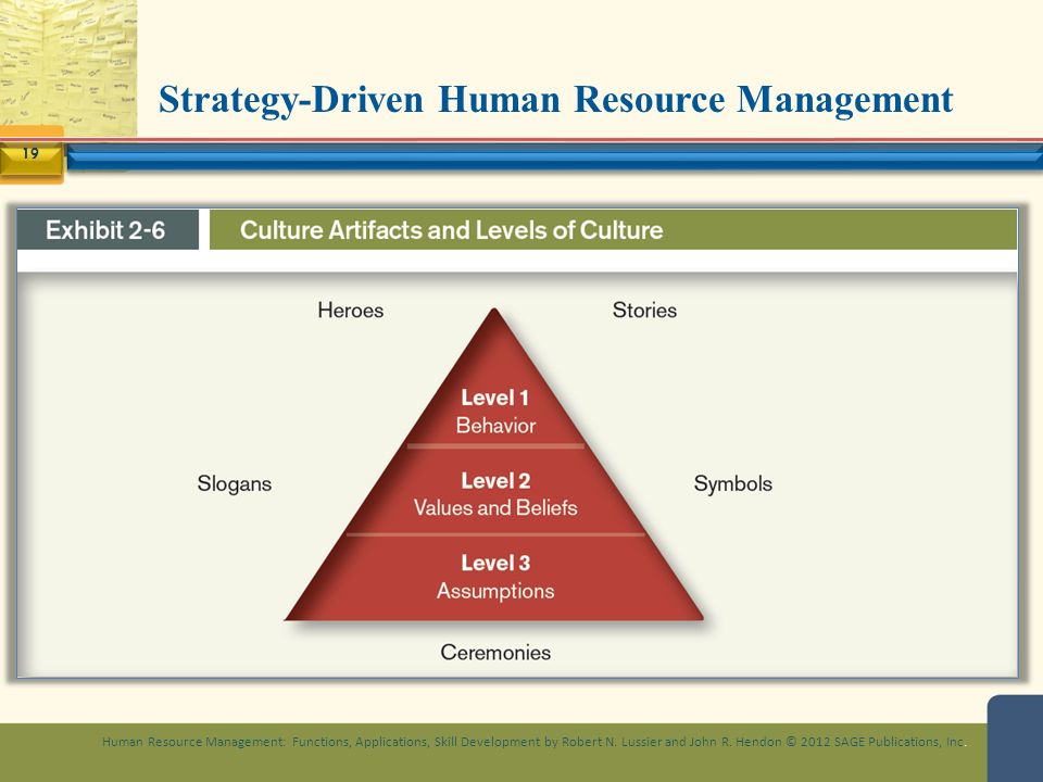 human resource management applications Since hr software is a web application or a mobile application or both, hr.