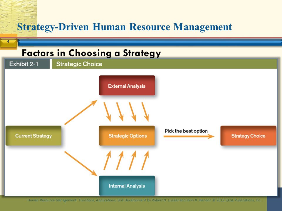 human resource management strategic human resources at mcdonalds 13 models of strategic human resource management are mention and discussed in very detail to clear the topic models of shrm.