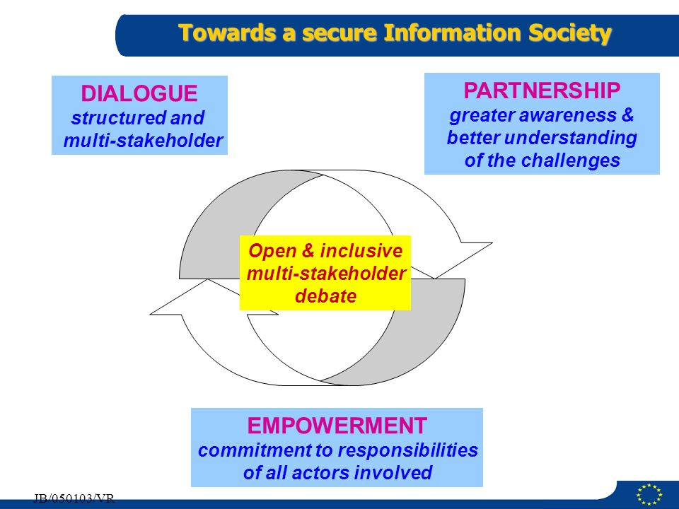 Towards a secure Information Society