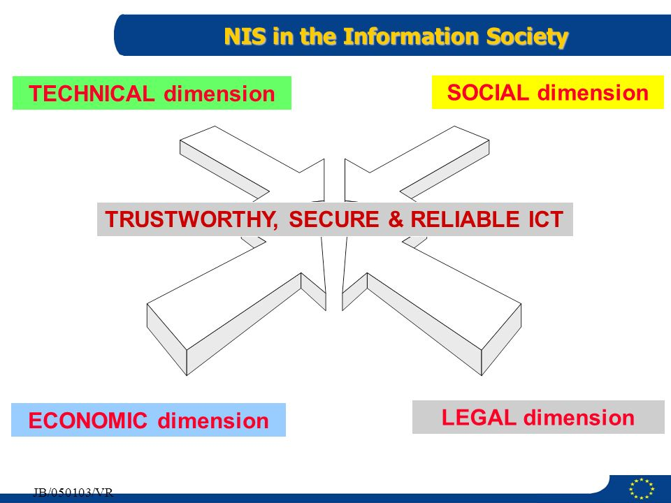 NIS in the Information Society TRUSTWORTHY, SECURE & RELIABLE ICT