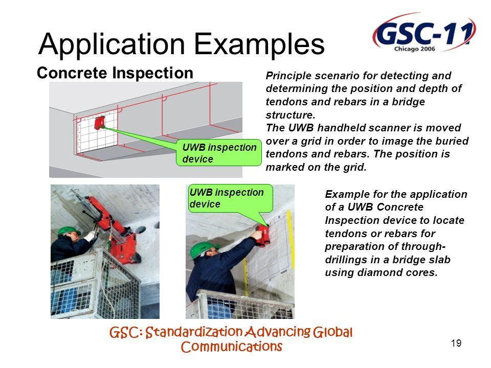 GSC: Standardization Advancing Global Communications