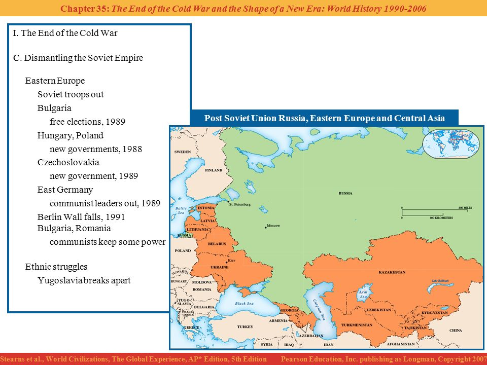 Post Soviet Union Russia, Eastern Europe and Central Asia