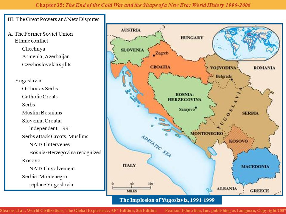 The Implosion of Yugoslavia,