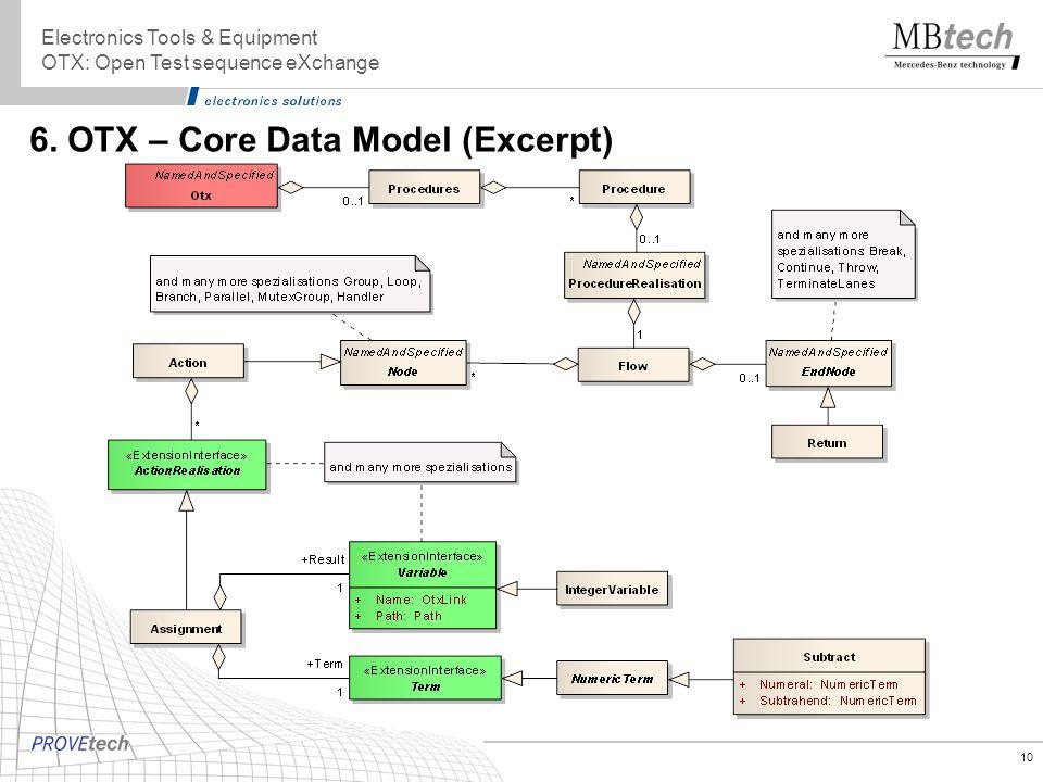 6. OTX – Core Data Model (Excerpt)