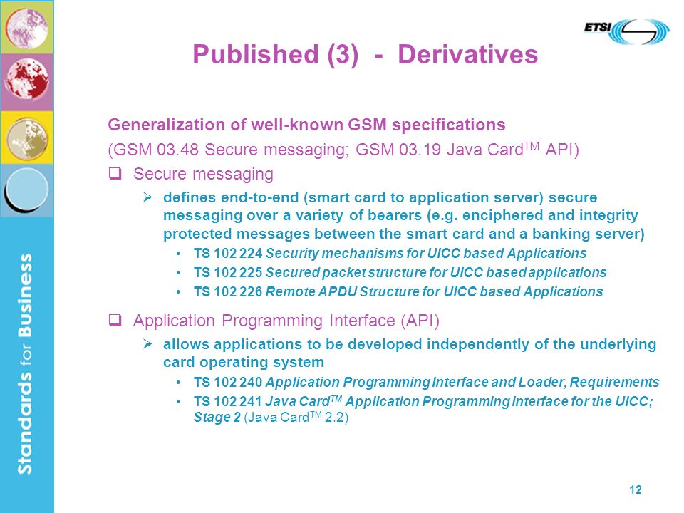 Published (3) - Derivatives