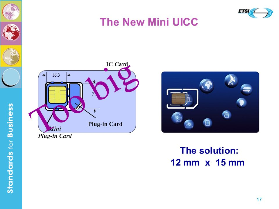 Too big The New Mini UICC The solution: 12 mm x 15 mm IC Card