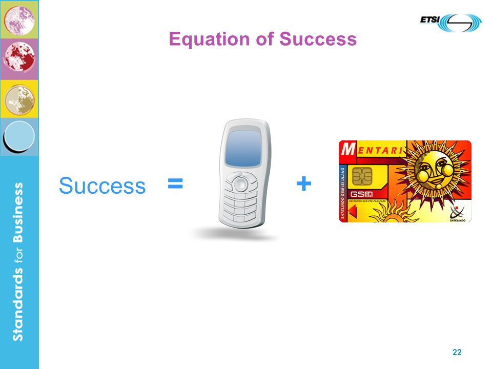 Equation of Success Success = +