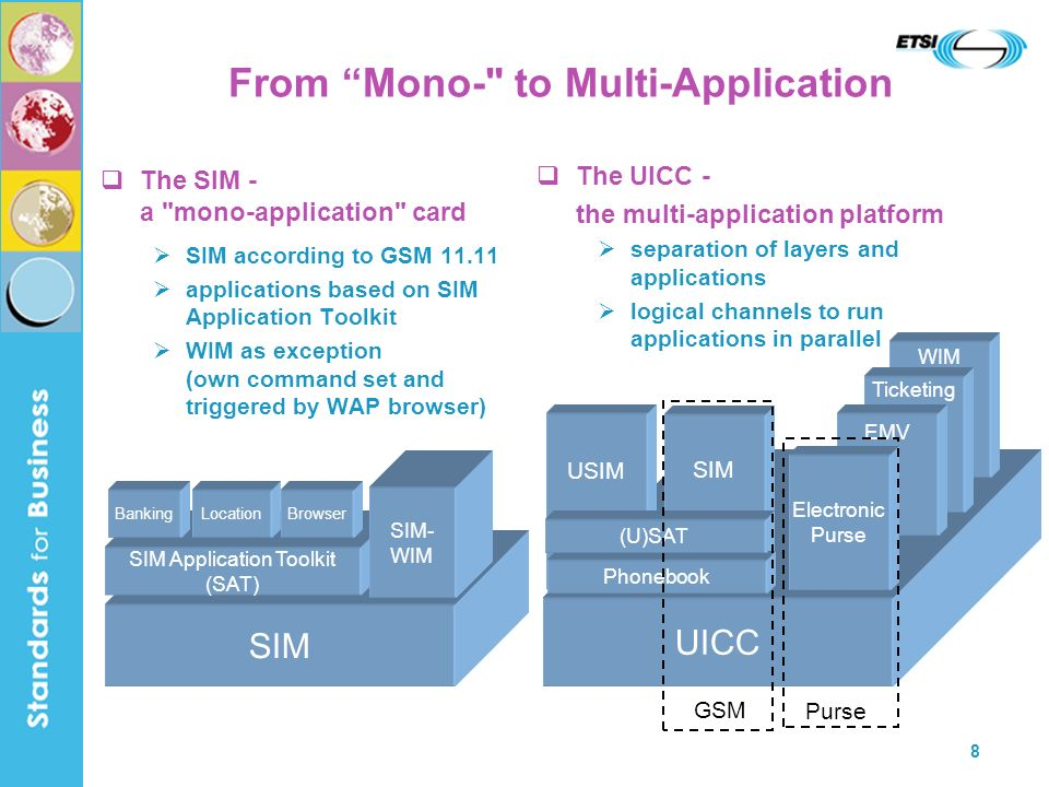 From Mono- to Multi-Application