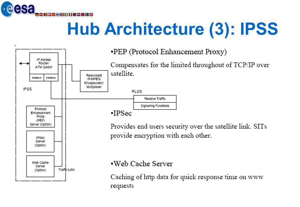 Hub Architecture (3): IPSS
