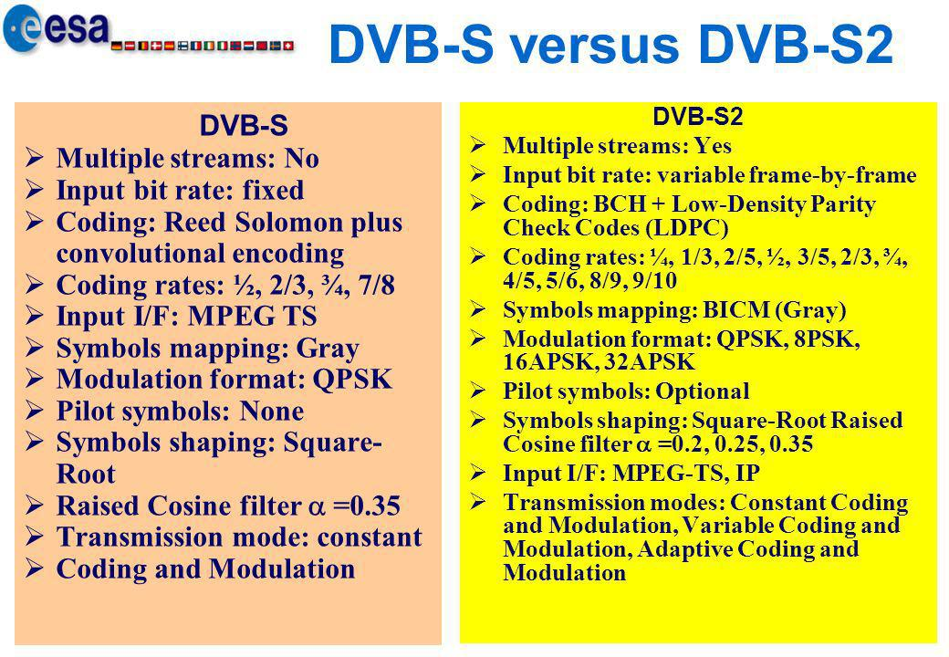 DVB-S versus DVB-S2 DVB-S Multiple streams: No Input bit rate: fixed
