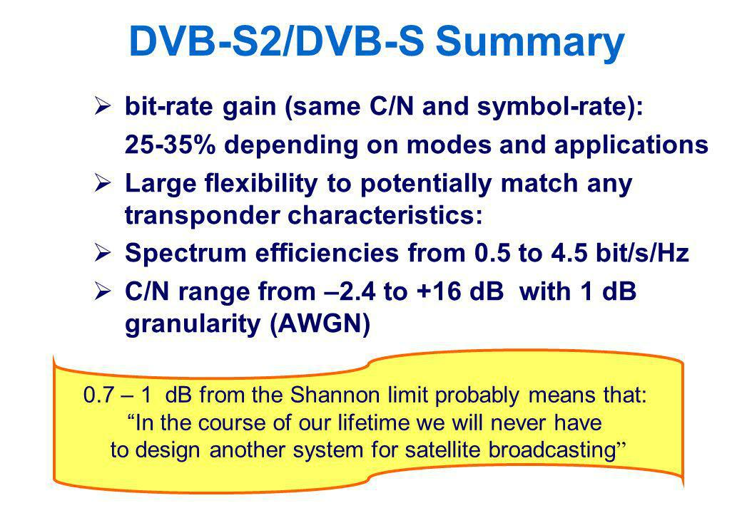 DVB-S2/DVB-S Summary bit-rate gain (same C/N and symbol-rate):