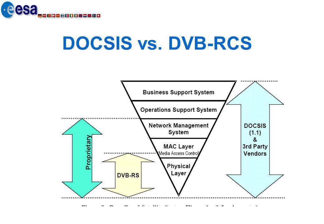 DOCSIS vs. DVB-RCS