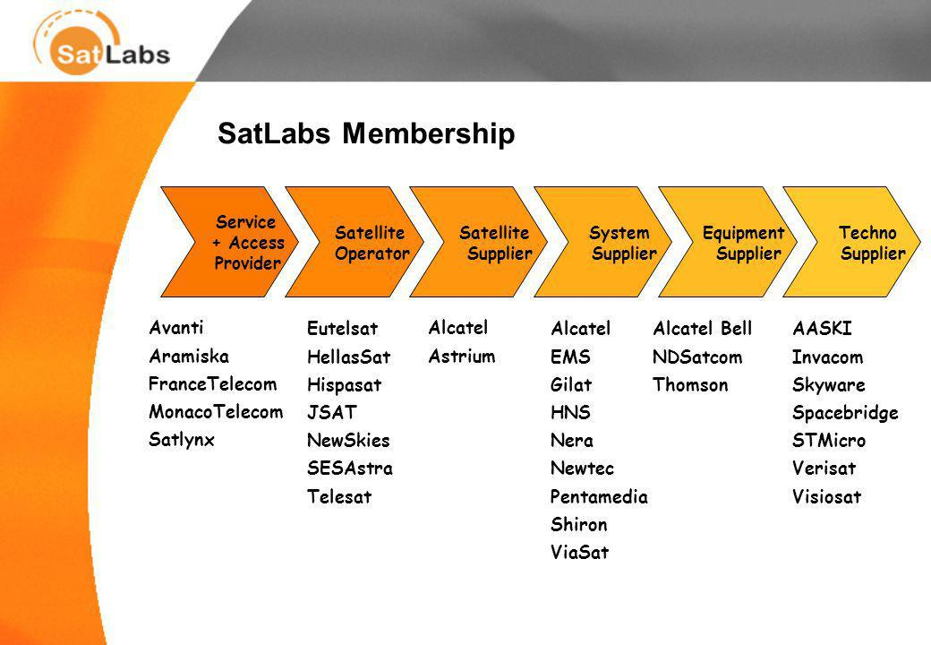 SatLabs Membership Service Satellite Satellite System Equipment Techno