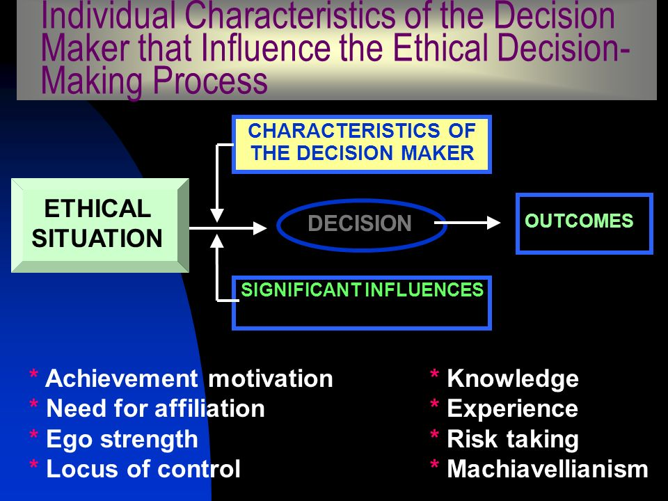 The Impact of Ethics on Decision Making