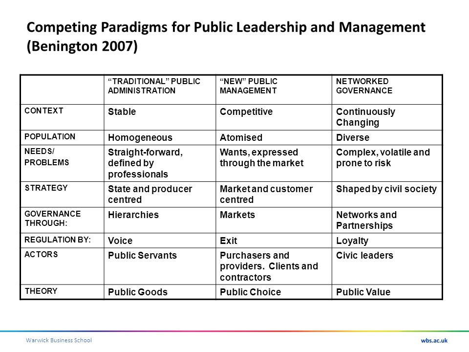 public management a traditional public service Leadership and social transformation  the public service,  while the new public management school acknowledges the role of leadership in.