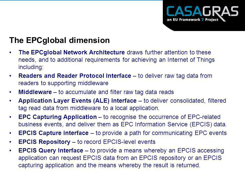The EPCglobal dimension