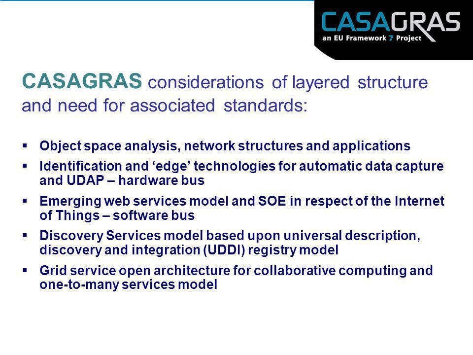 CASAGRAS considerations of layered structure and need for associated standards: