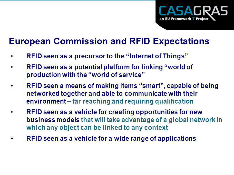 European Commission and RFID Expectations