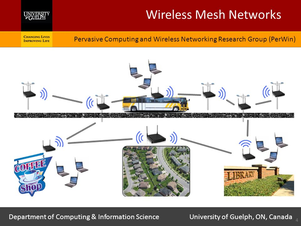 term paper on wireless networking Free essay: introduction wireless networks have grown in popularity this is largely due to the increase in the value of a network as more users are attached.