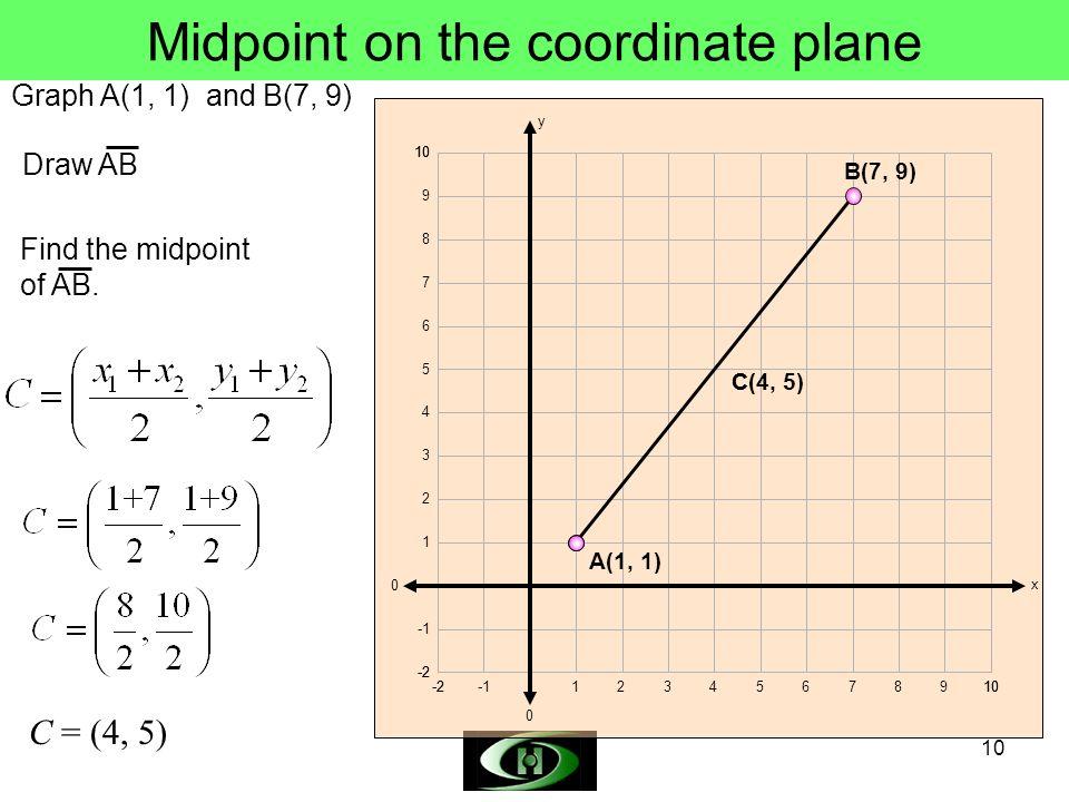 8 1 1 8 pythagorean theorem distance formula midpoint formula ppt video online download. Black Bedroom Furniture Sets. Home Design Ideas