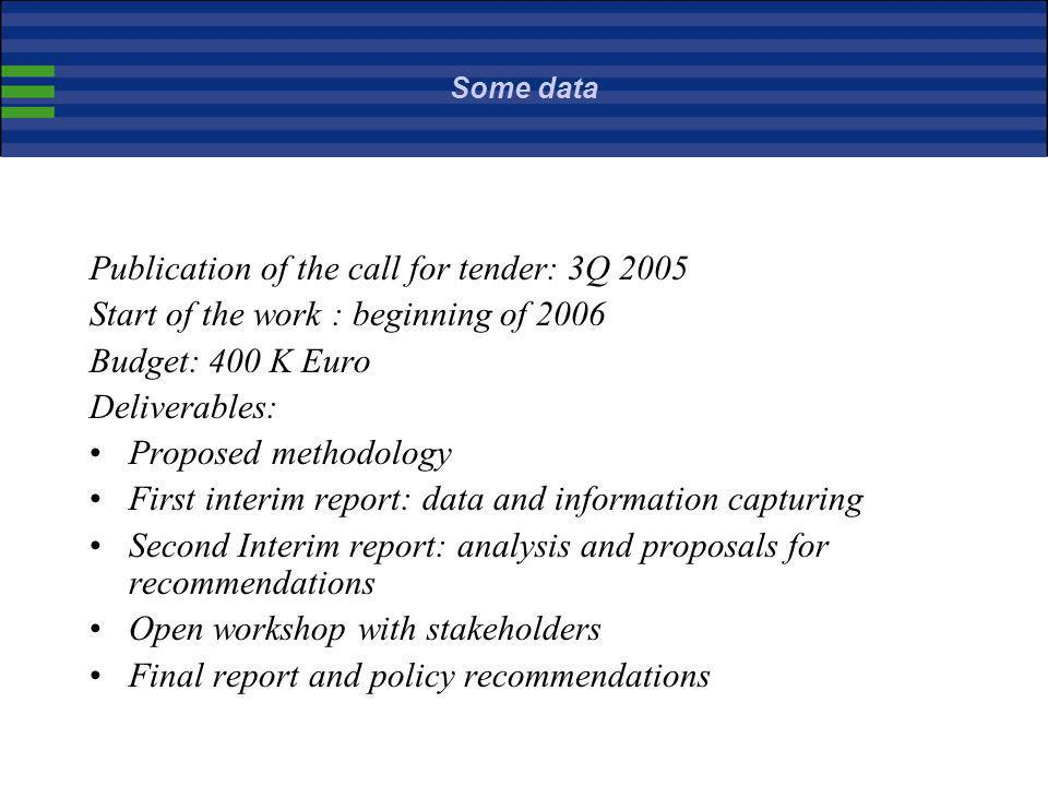 Publication of the call for tender: 3Q 2005