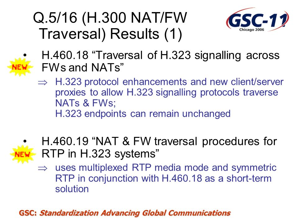 Q.5/16 (H.300 NAT/FW Traversal) Results (1)