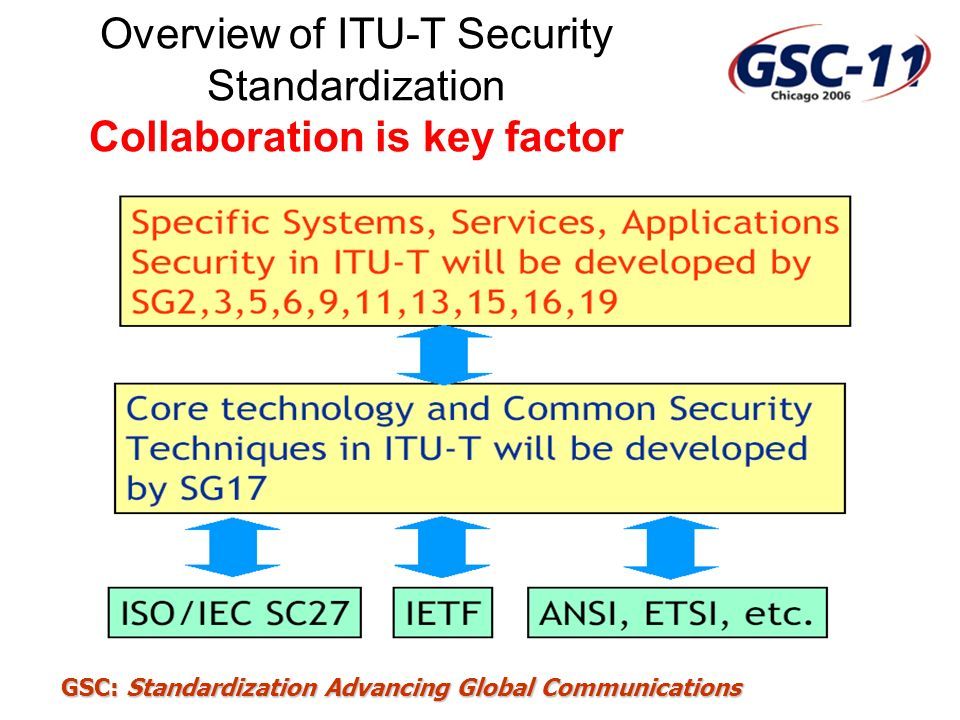 Overview of ITU-T Security Standardization Collaboration is key factor